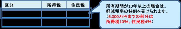 Zeigakukeisan_2